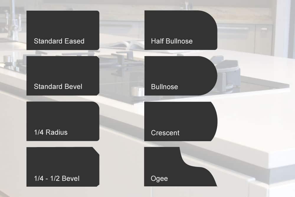 granite edge profiles diagram