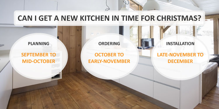 Can I still get a new kitchen fitted before Christmas?